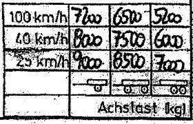 Brantner Kipper und Anhänger - Achse 80/350x80/1650/8 mittig RI
