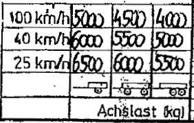 Brantner Kipper und Anhänger - Achse 70/300x80/1800/6 links 200mm RI