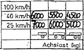 Brantner Kipper und Anhänger - Achse 70/350x60/1800/6 links 180mm RI